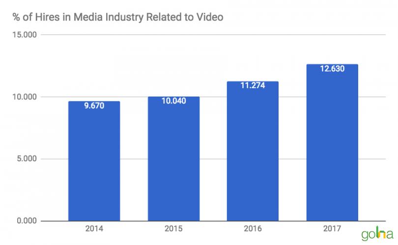 video-content-marketing-trong-chien-luoc-marketing-online-hieu-qua-1