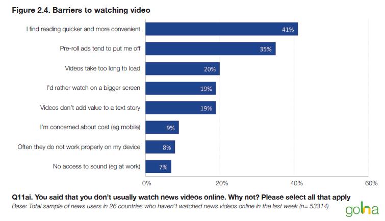 video-content-marketing-trong-chien-luoc-marketing-online-hieu-qua-6