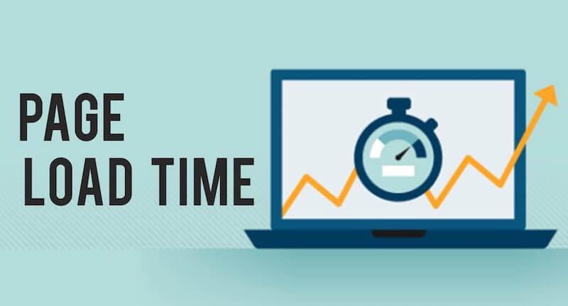 Tốc độ tải trang ảnh hưởng rất nhiều đến website của bạn