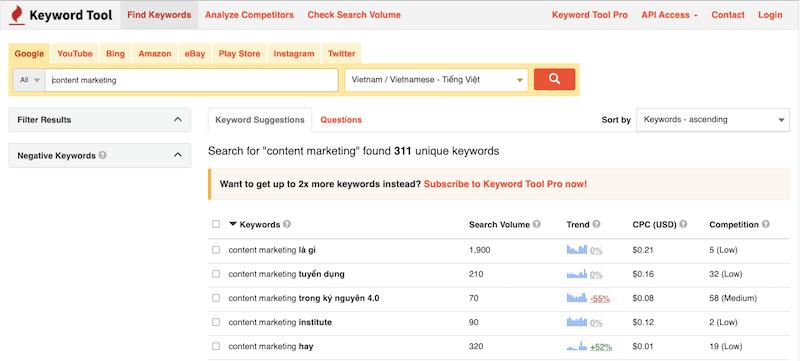 Chắc chắn bạn đã từng nghe đến Keywordtool.io - công cụ phân tích từ khóa dựa vào đề xuất của Google