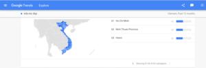 Google Trends giúp người dùng tìm kiếm từ khóa và hiển thị số lần tìm kiếm theo thời gian
