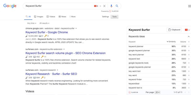 Keyword Surfer là một công cụ miễn phí