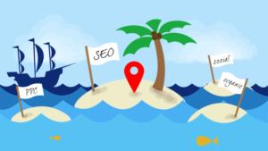 Cần xác định xem có nên kết hợp SEO với các hình thức marketing khác hay không?