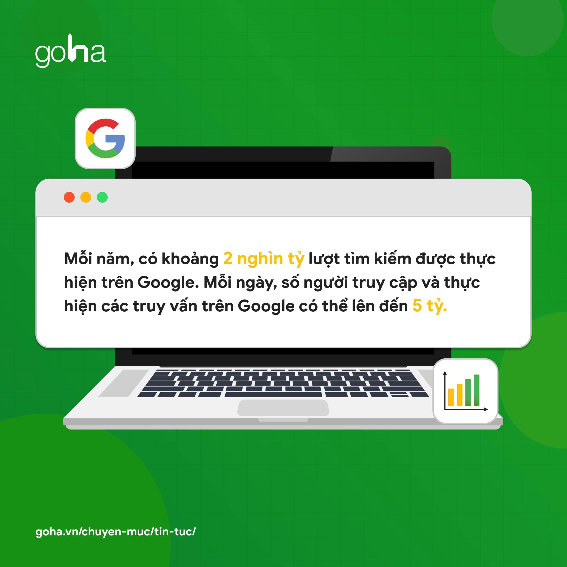 google-la-website-co-luot-truy-cap-khong-lo